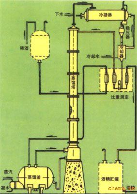 专业反应锅-蒸馏塔生产商>>无锡太湖石化装备厂>>